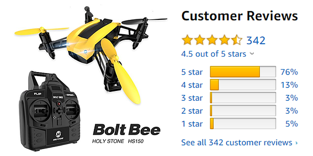 Holy Stone HS150 Bolt Bee review