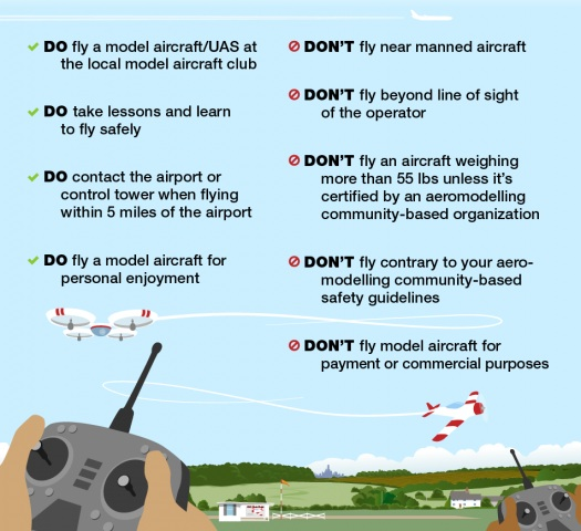 new drone rules